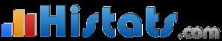 histats.com logo