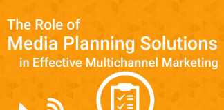 The Role of Media Planning Solutions in Effective Multichannel Marketing