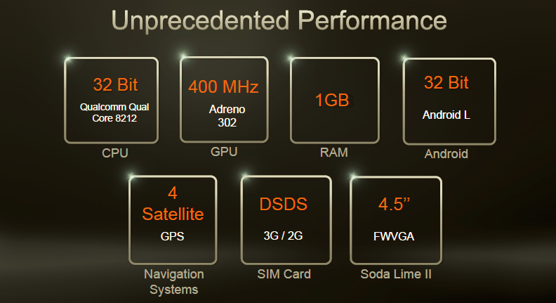 Asus zenfone go 2nd genration Performance - techniblogic