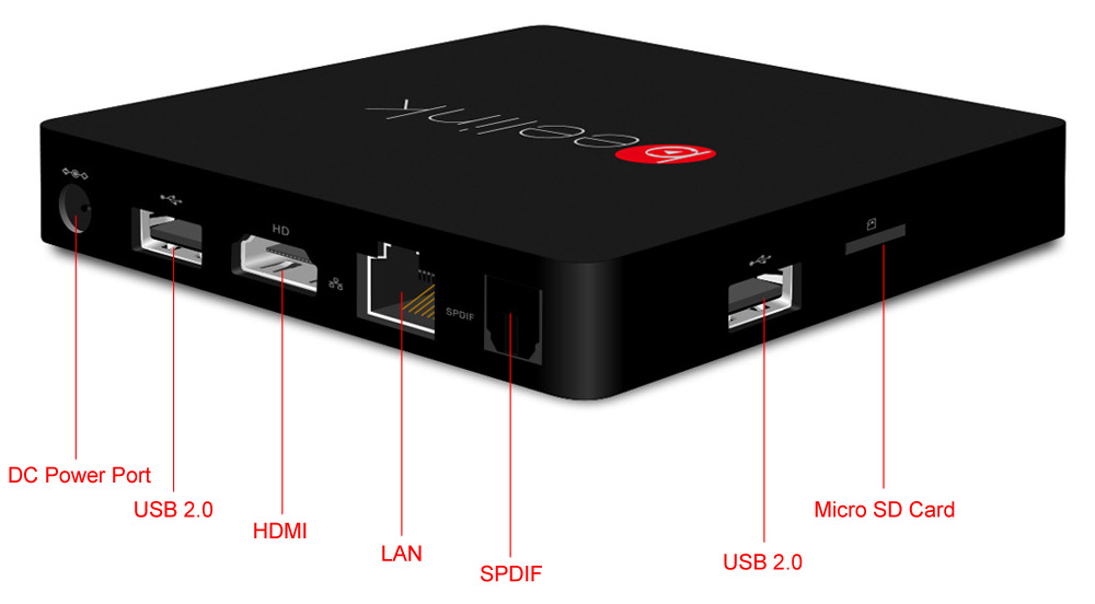 Beelink Mini MXIII Ports- techniblogic