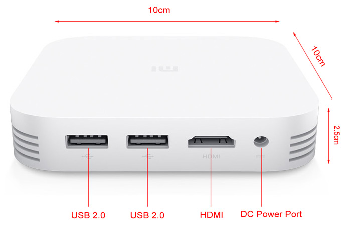 Xiaomi mi TV Box 3 Enhanced Edition ports - Techniblogic