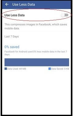 Facebook data saev- techniblogic