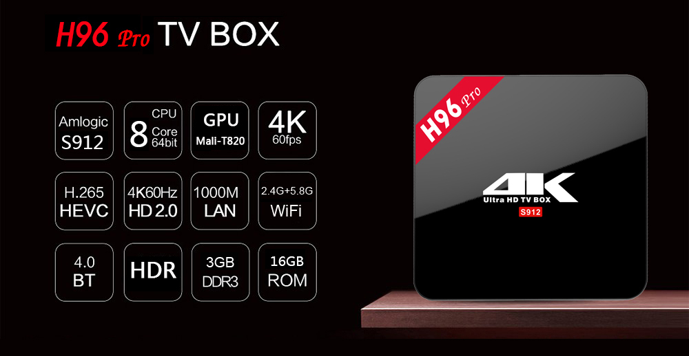H96 PRO TV Box Specs - tecniblogic