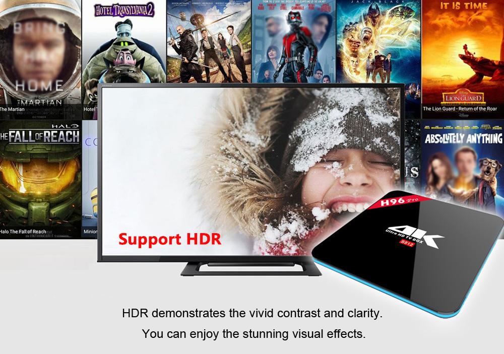 H96 PRO TV Box - techniblogic