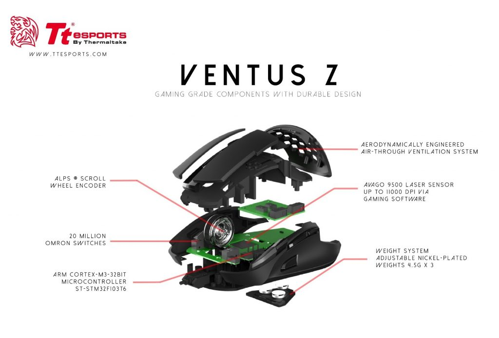 ventus-z-gaming-mouse-mechanism-techniblogic