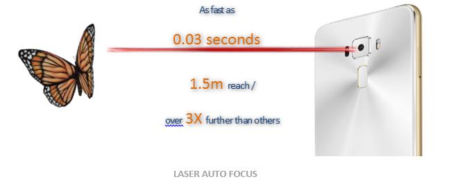 zenfone-3-laser-focus-techniblogic