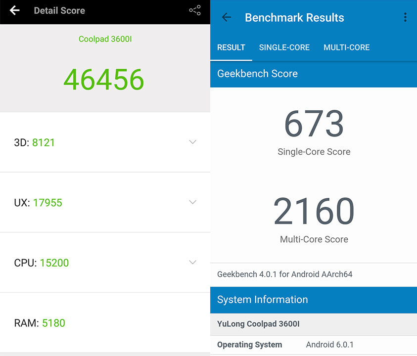 coolpad-note-5-techniblogic-benchmark