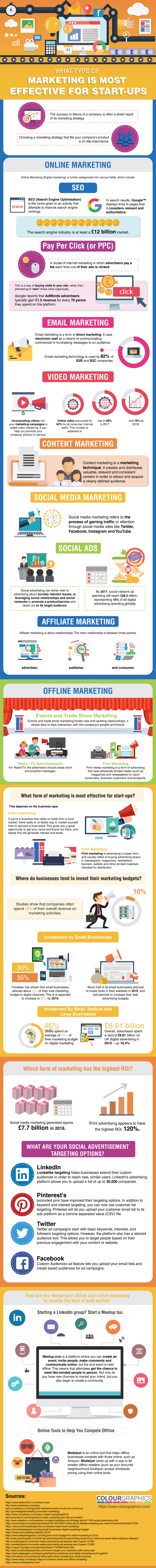 What type of marketing is most effective for start ups