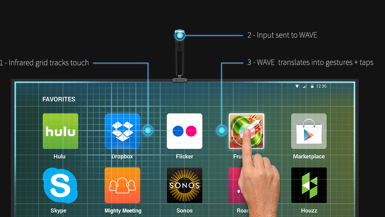 Turn your Old TV into a Touch Screen Smart TV