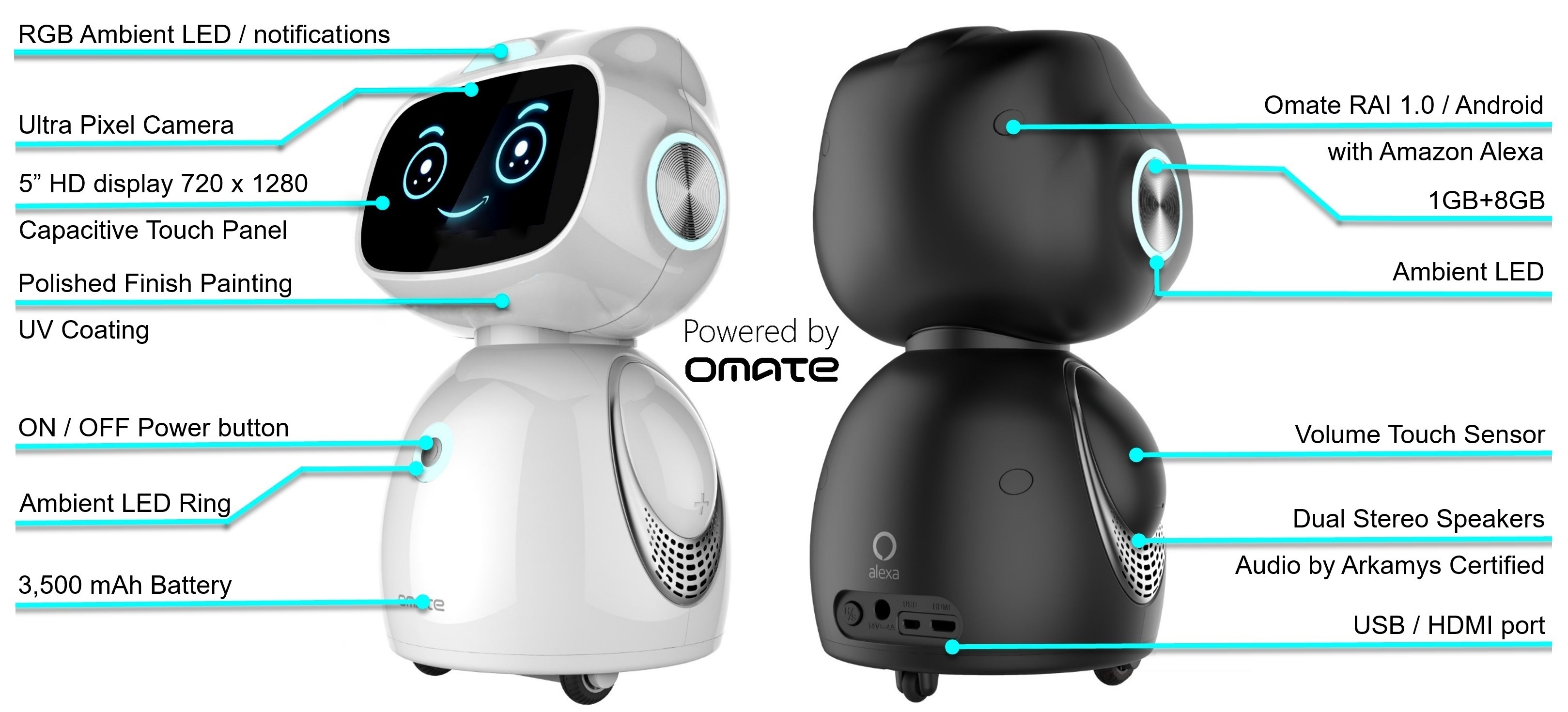 Omate Yumi, an Amazon Alexa-Enabled Home Robot