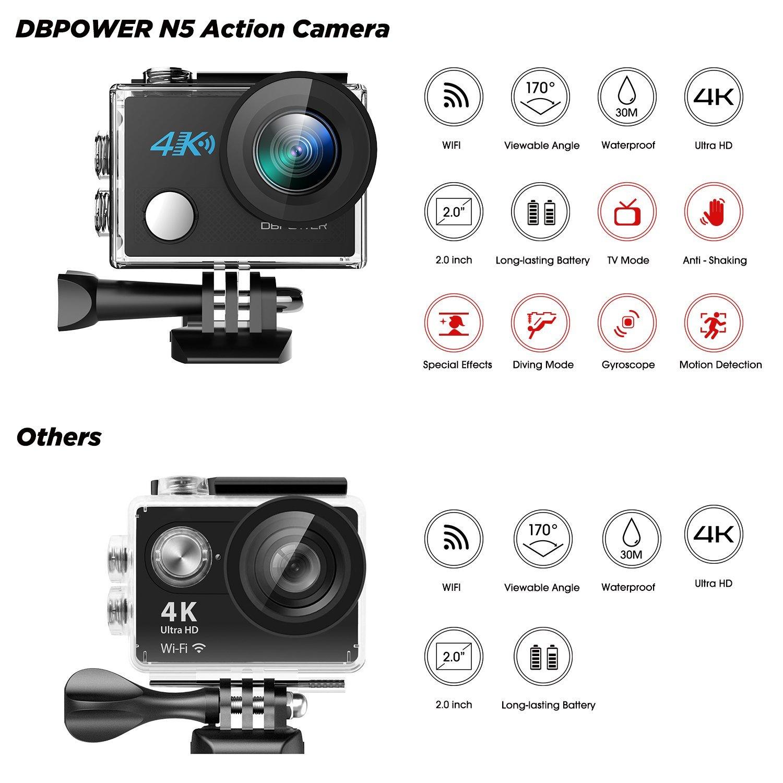 DBPower N5 4k Action camera Box contentTechniblogic