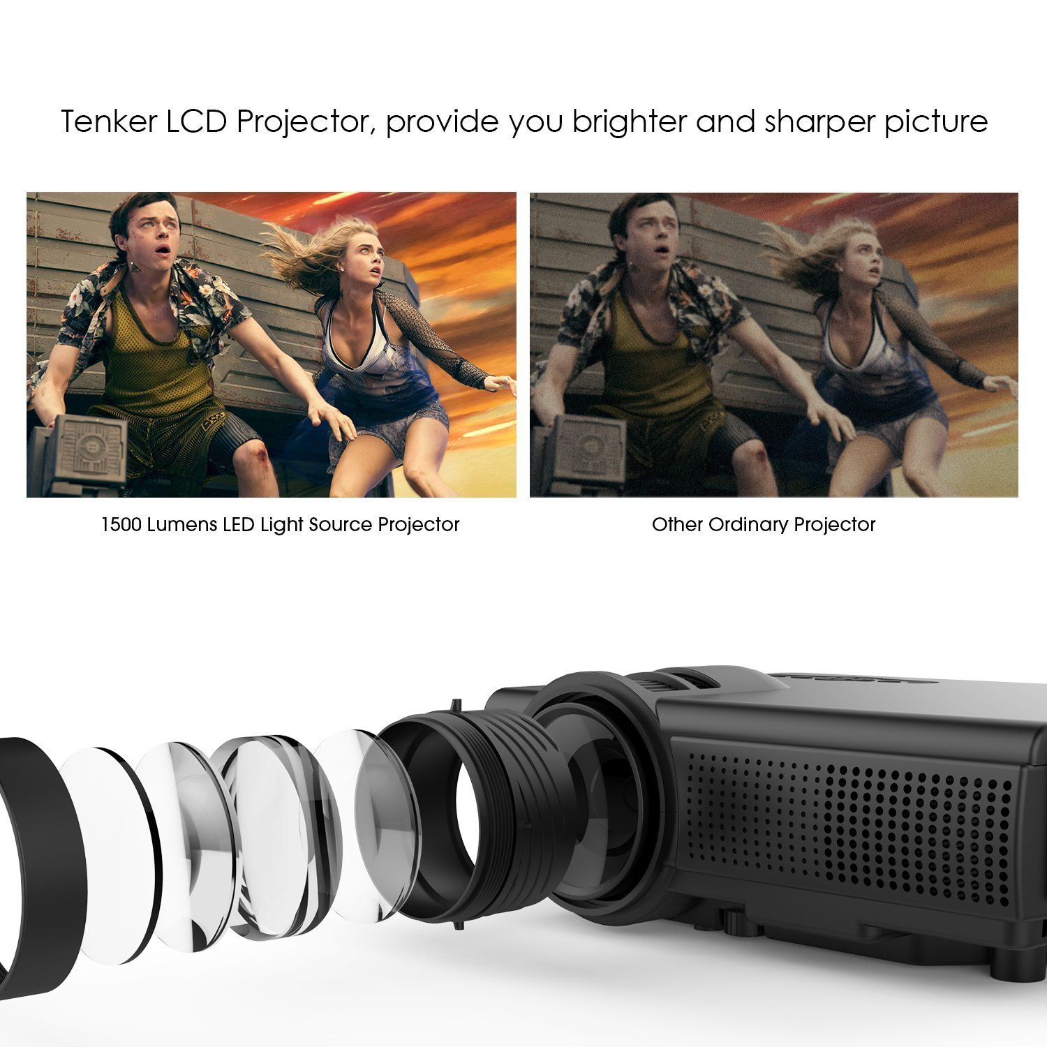 Flat 40% Off on TENKER Q5 Projector at Amazon.com