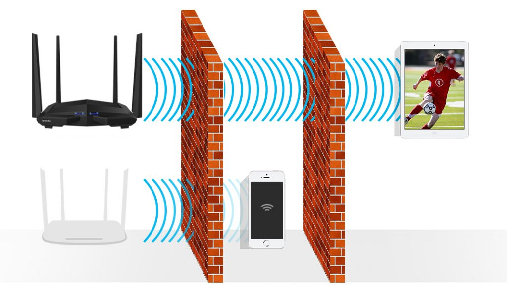 Tenda Cheapest Dual-Band Router with 300m Coverage Area