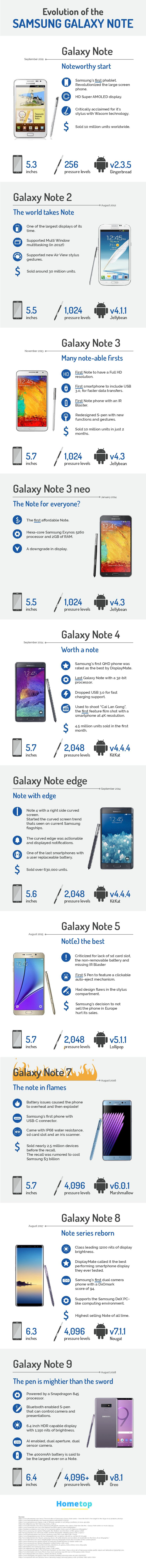 Galaxy note infographic final-page-001