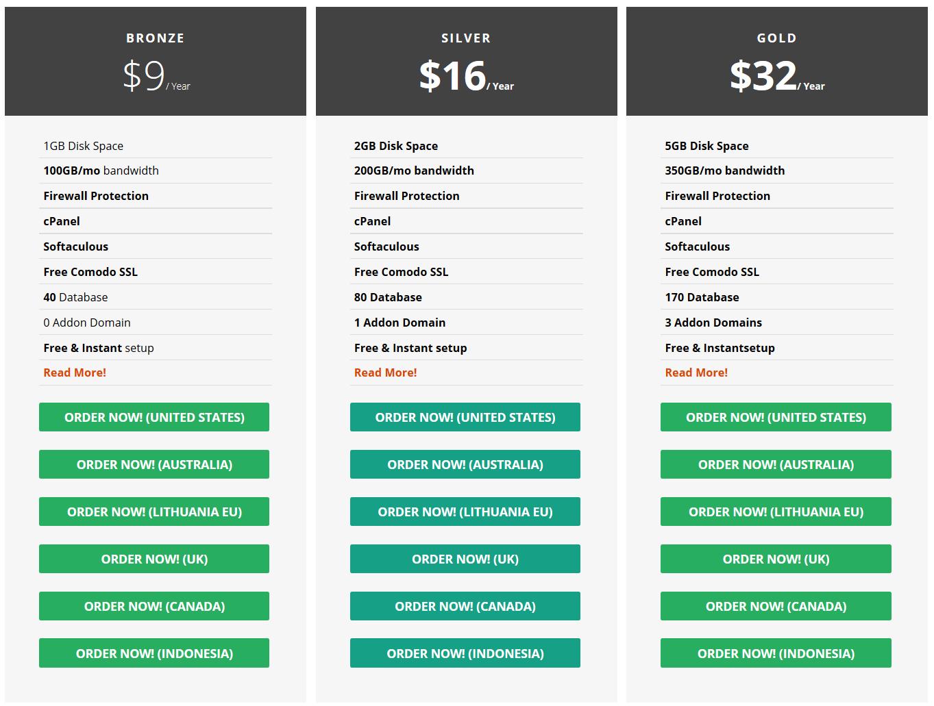 Dewlance Affordable US UK CA EU AU ID IN Web Hosting - $9 Year