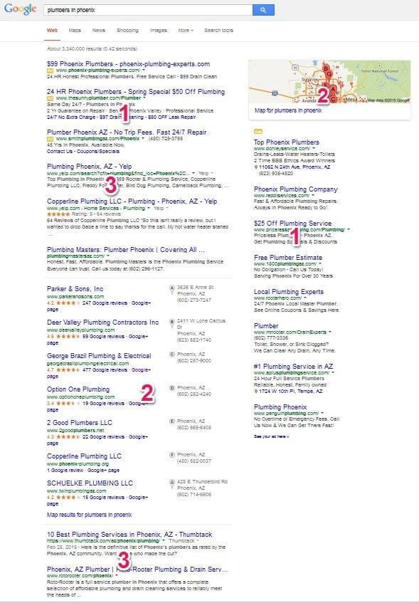An Exhaustive Guide to Local SEO for Small Businesses 1