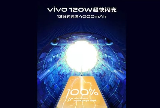 Vivo FlashCharge feature
