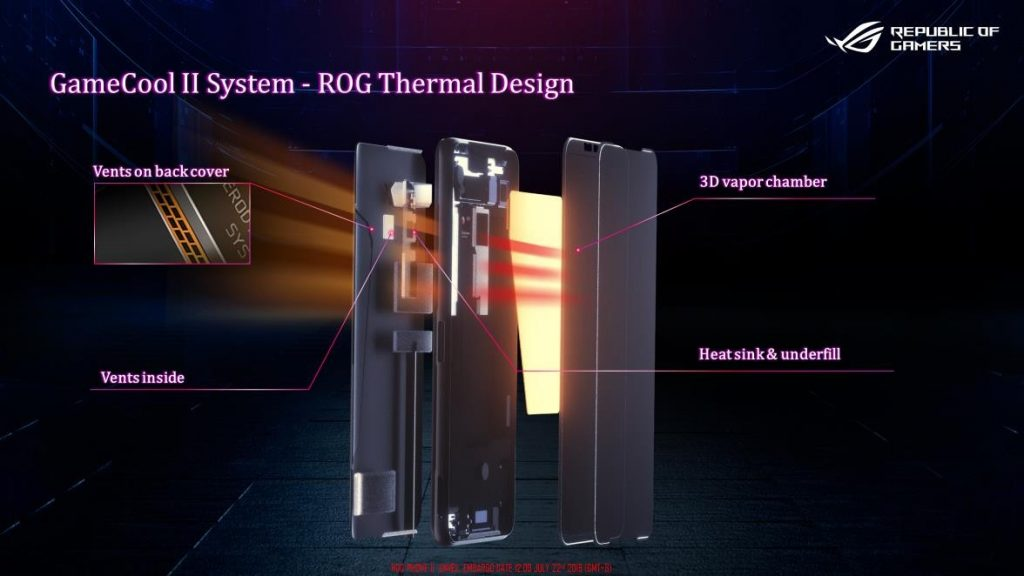 GameCool II heatsink system inside the ROG Phone II