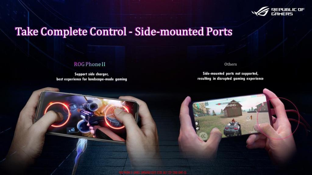 Side-Mounted Ports
