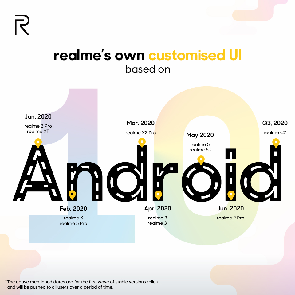 realme releases the roadmap for its own customized UI update