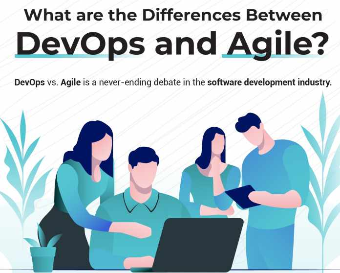 Differences Between Agile and DevOps