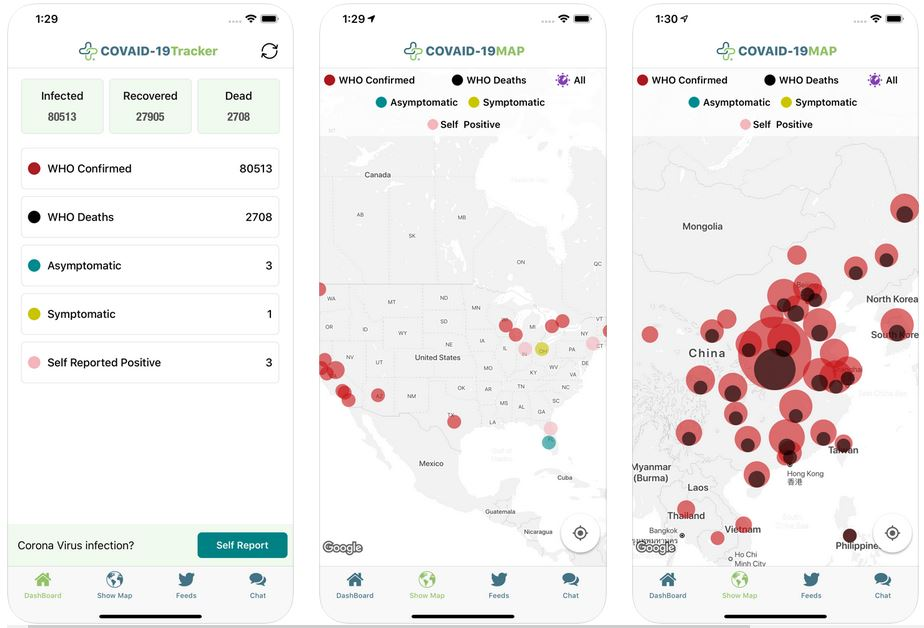 HEALTHLYNKED COVID-19 Tracker