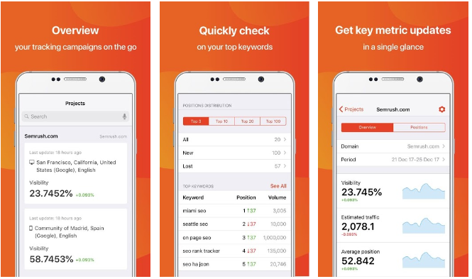 SEMrush App review