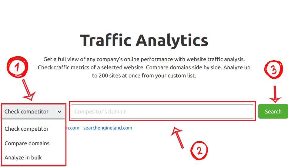 Traffic-Analytics-semrush-review-2020