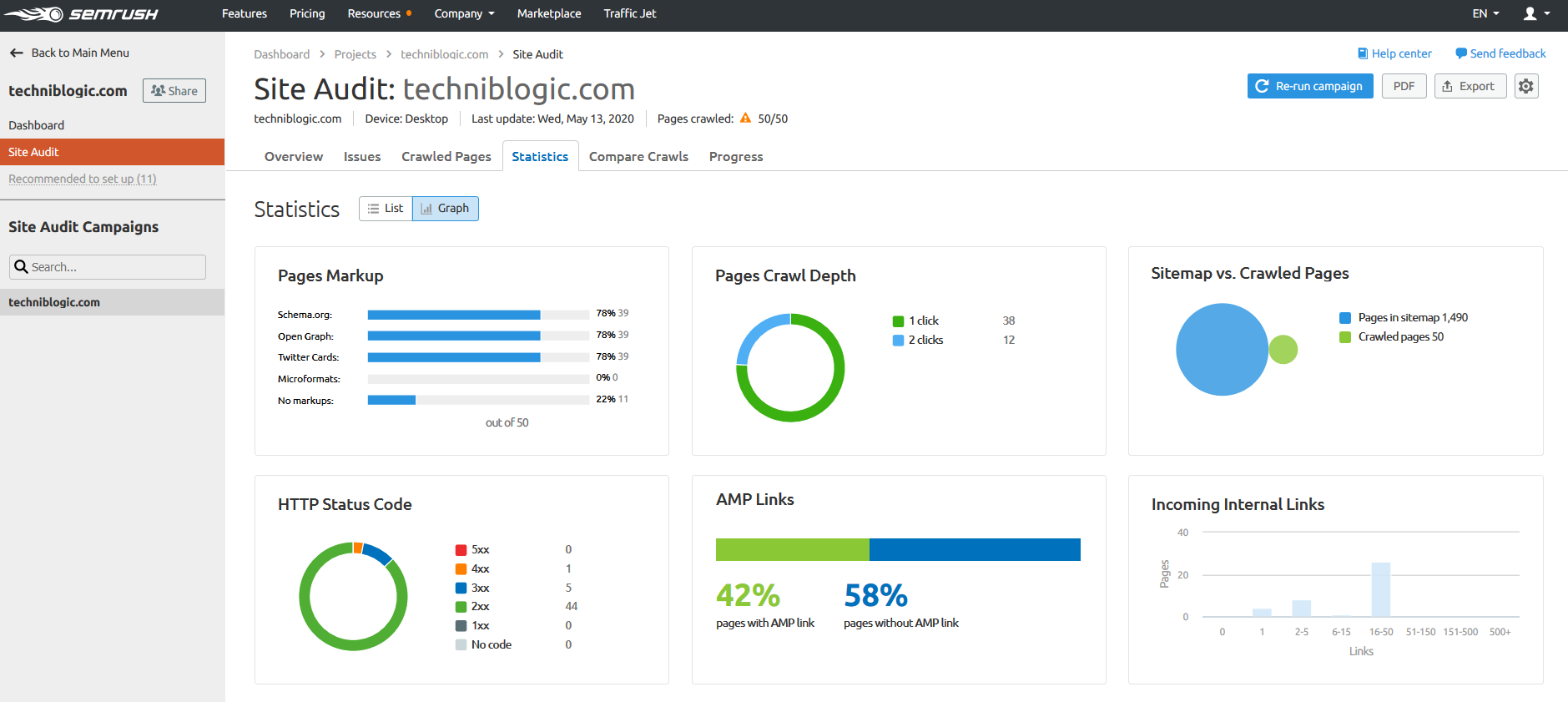 stats techniblogic com - Site Audit SEMrush