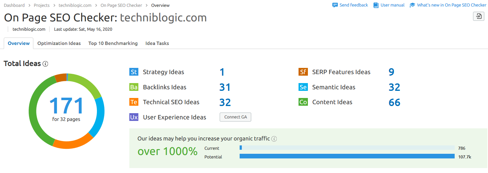 techniblogic com On Page SEO Checker SEMrush Review